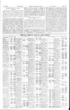 Neue Freie Presse 19250704 Seite: 15