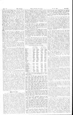 Neue Freie Presse 19250718 Seite: 12