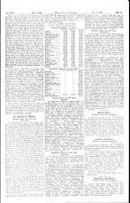 Neue Freie Presse 19250731 Seite: 13