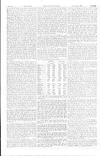 Neue Freie Presse 19251121 Seite: 14