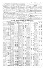 Neue Freie Presse 19251121 Seite: 16