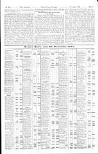 Neue Freie Presse 19251231 Seite: 15