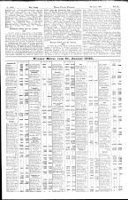 Neue Freie Presse 19260122 Seite: 15