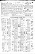 Neue Freie Presse 19260401 Seite: 16