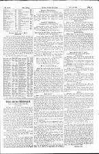 Neue Freie Presse 19260402 Seite: 15