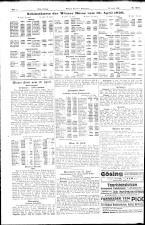 Neue Freie Presse 19260416 Seite: 26