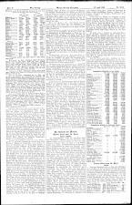 Neue Freie Presse 19260417 Seite: 14