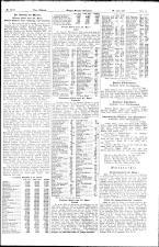 Neue Freie Presse 19260428 Seite: 15