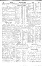 Neue Freie Presse 19260528 Seite: 16