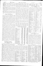 Neue Freie Presse 19260603 Seite: 16