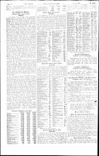 Neue Freie Presse 19260609 Seite: 14