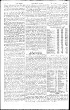 Neue Freie Presse 19260623 Seite: 12