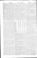 Neue Freie Presse 19260708 Seite: 12
