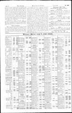 Neue Freie Presse 19260708 Seite: 14