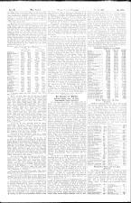 Neue Freie Presse 19260717 Seite: 12