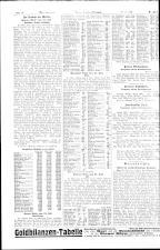Neue Freie Presse 19260722 Seite: 14