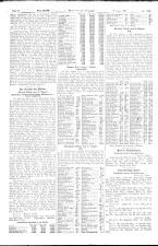 Neue Freie Presse 19260803 Seite: 12