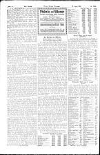 Neue Freie Presse 19260810 Seite: 12
