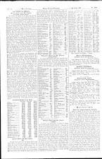 Neue Freie Presse 19261021 Seite: 14