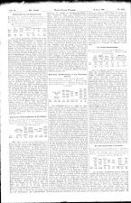 Neue Freie Presse 19270101 Seite: 22