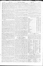 Neue Freie Presse 19270101 Seite: 25