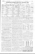 Neue Freie Presse 19301201 Seite: 7