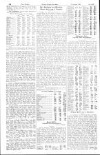 Neue Freie Presse 19301203 Seite: 16