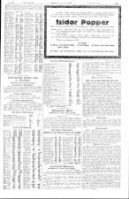 Neue Freie Presse 19301203 Seite: 17