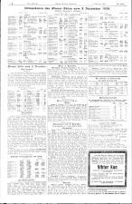Neue Freie Presse 19301203 Seite: 24