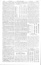 Neue Freie Presse 19310125 Seite: 24