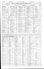 Neue Freie Presse 19350220 Seite: 13