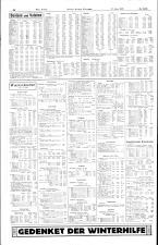 Neue Freie Presse 19360327 Seite: 14