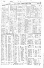 Neue Freie Presse 19360328 Seite: 13