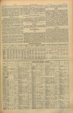 Neues Wiener Journal 19290529 Seite: 15