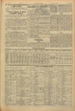 Neues Wiener Journal 19291109 Seite: 13
