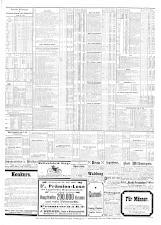 Pester Lloyd 18950718 Seite: 6