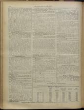 Pharmaceutische Post 18930416 Seite: 12