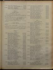 Pharmaceutische Post 19381203 Seite: 17