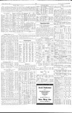 Prager Tagblatt 19381116 Seite: 8