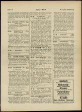 Radio Wien 19330414 Seite: 49