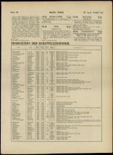 Radio Wien 19330414 Seite: 69