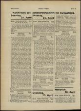 Radio Wien 19330421 Seite: 64