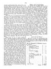 Vorarlberger Volksblatt 18930620 Seite: 5