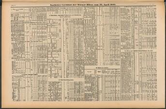 Wiener Allgemeine Zeitung 18890427 Seite: 12