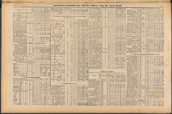 Wiener Allgemeine Zeitung 18890430 Seite: 12