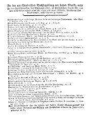 Wiener Zeitung 17760904 Seite: 16