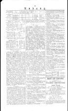 Wiener Zeitung 18320109 Seite: 4