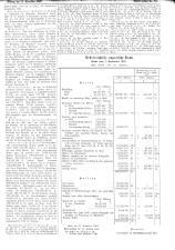Wiener Zeitung 18870911 Seite: 7
