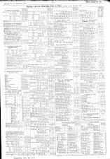 Wiener Zeitung 18870911 Seite: 9