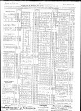 Wiener Zeitung 19080527 Seite: 17